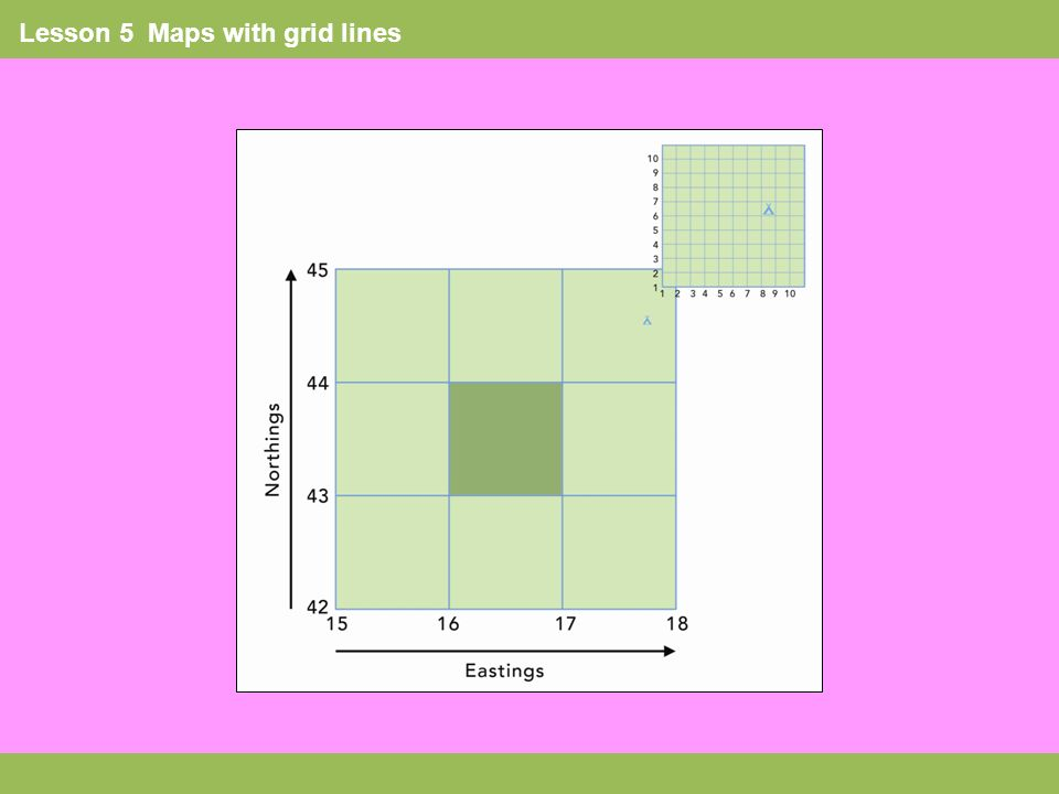 Lesson 5 Maps with grid lines