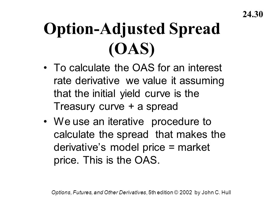 Option-adjusted spread given price matlab mbsprice2oas.