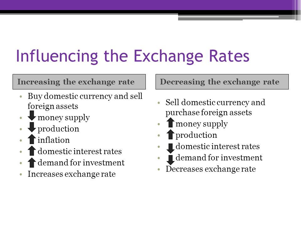 demand and supply of foreign exchange pdf