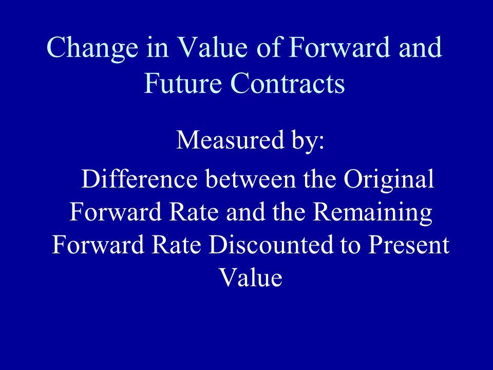 Change in Value of Forward and Future Contracts