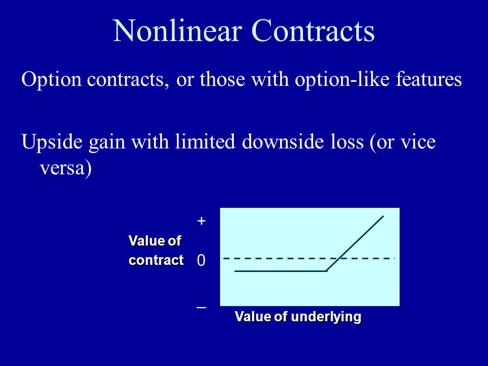 Nonlinear Contracts Option contracts, or those with option-like features. Upside gain with limited downside loss (or vice versa)