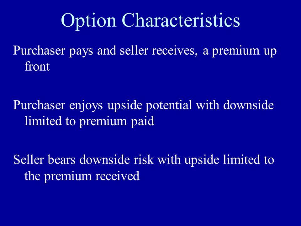 Option Characteristics