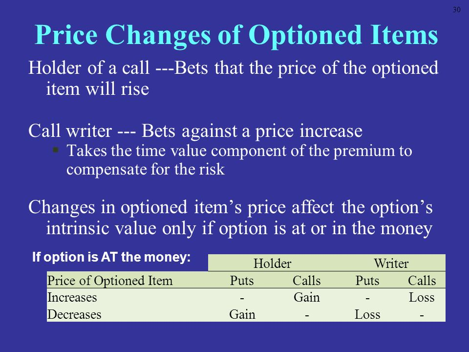 Price Changes of Optioned Items