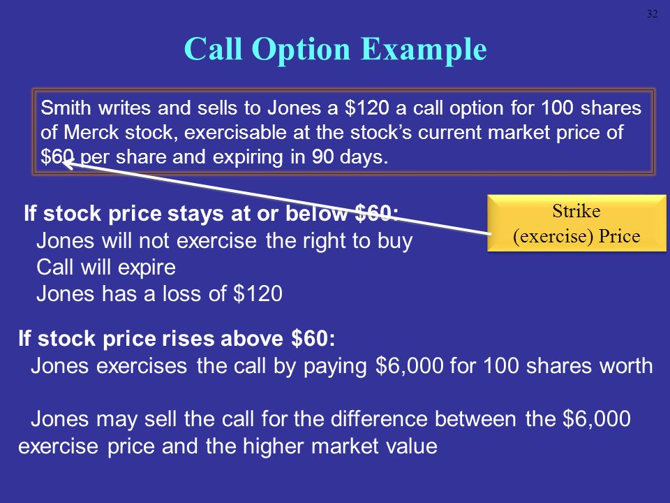 Call Option Example If stock price stays at or below $60: