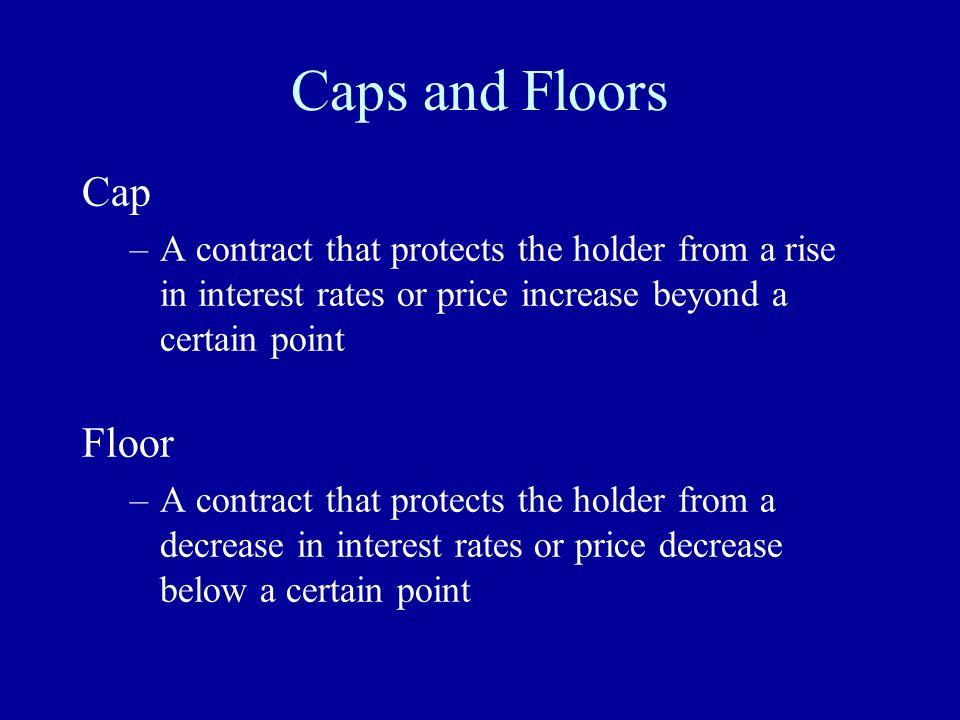 Caps and Floors Cap Floor