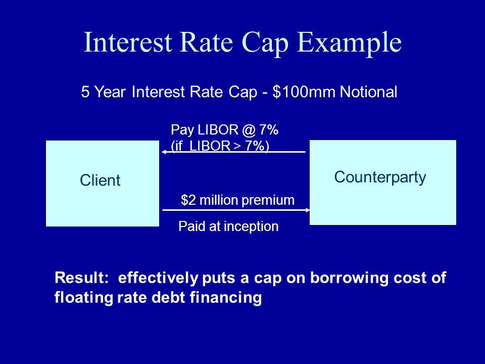 Interest Rate Cap Example
