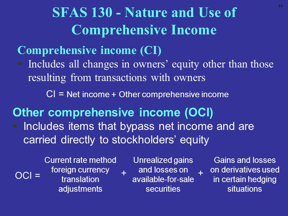 SFAS Nature and Use of Comprehensive Income