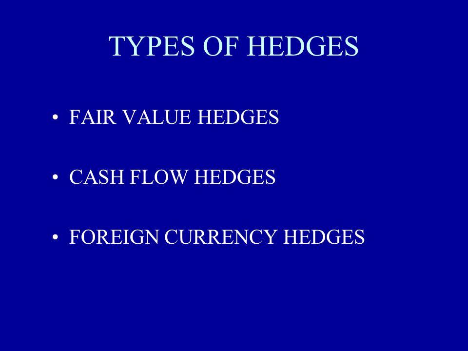 TYPES OF HEDGES FAIR VALUE HEDGES CASH FLOW HEDGES