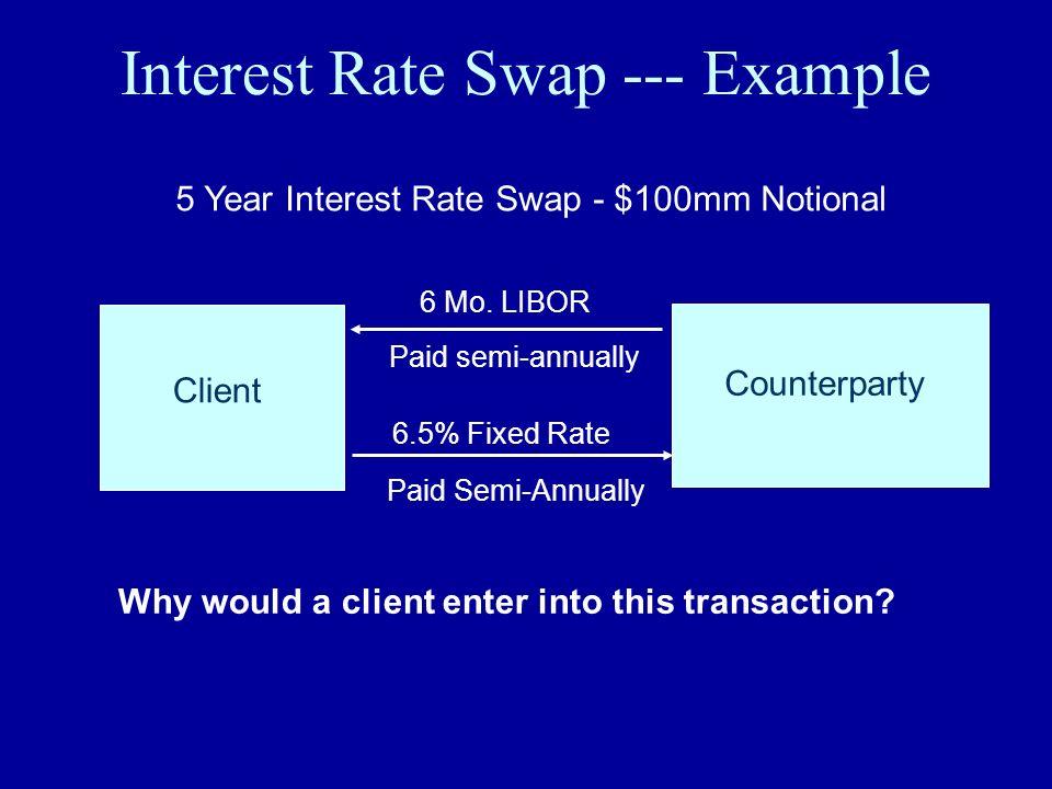 Interest Rate Swap --- Example