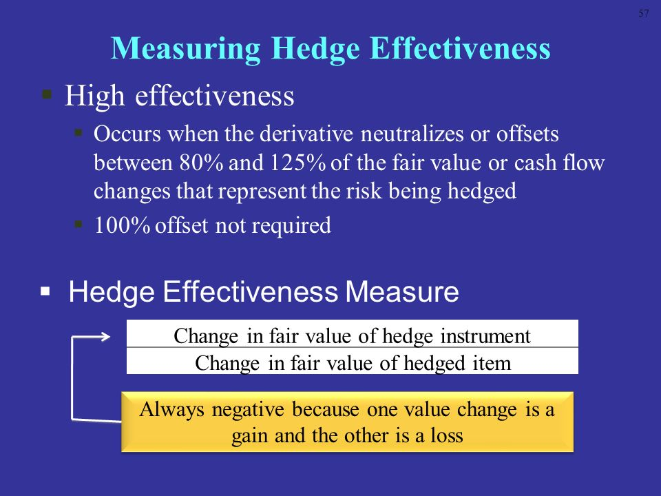 Measuring Hedge Effectiveness