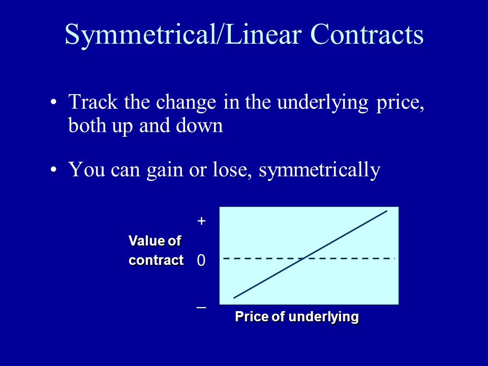 Symmetrical/Linear Contracts