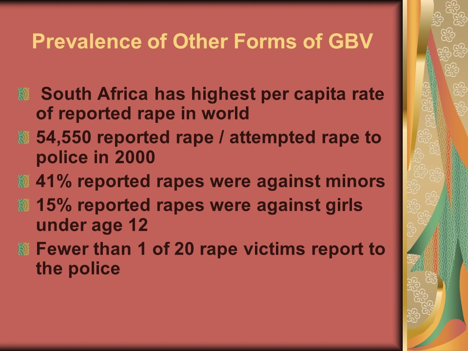 Prevalence of Other Forms of GBV