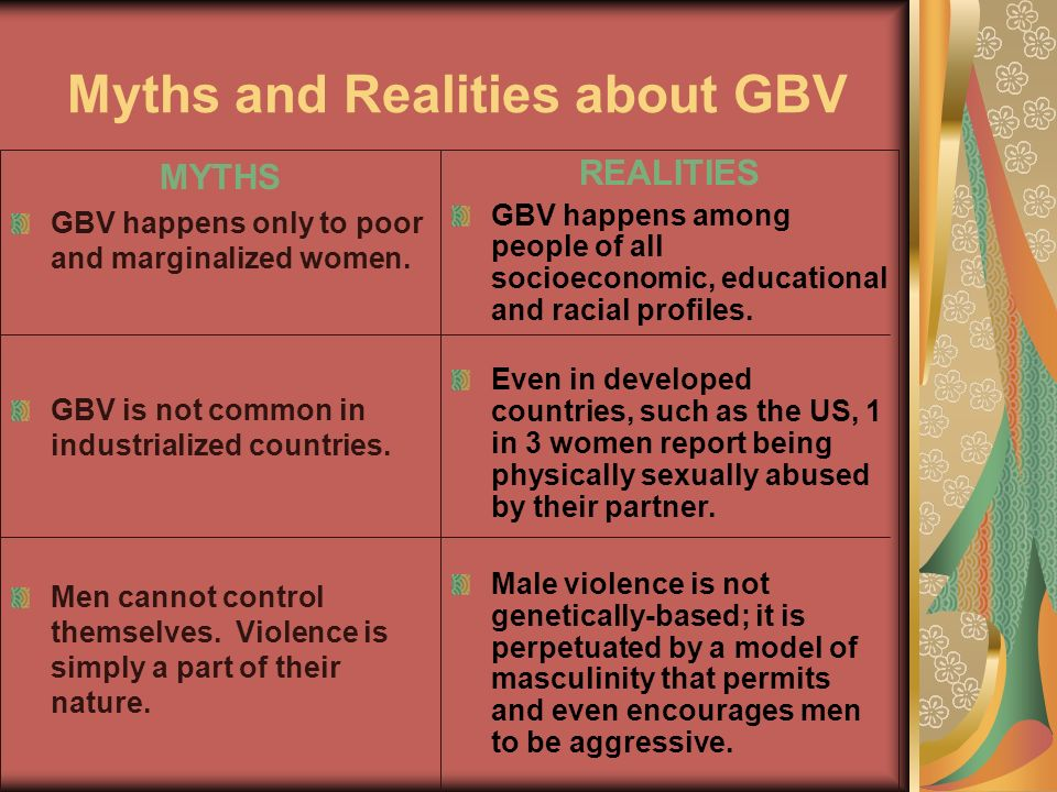Myths and Realities about GBV