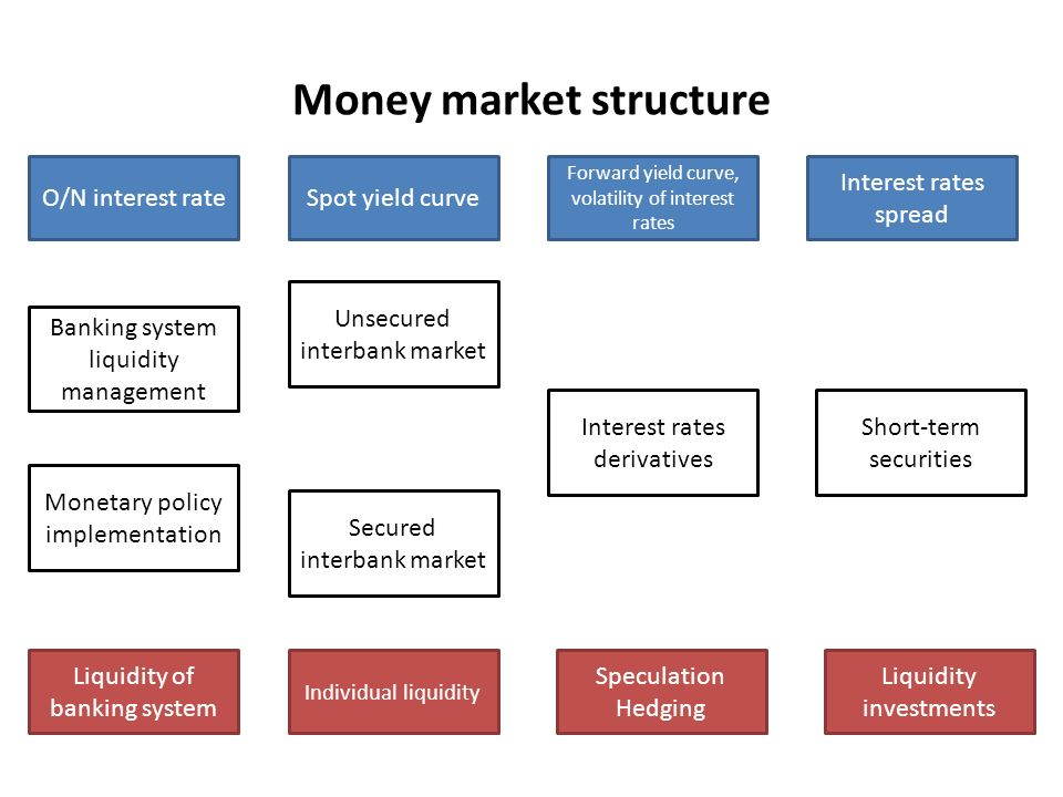 international financial system essay The global financial system is the worldwide framework of legal agreements, institutions, and both formal and informal economic actors that together facilitate international flows of financial capital for purposes of investment and trade financing.