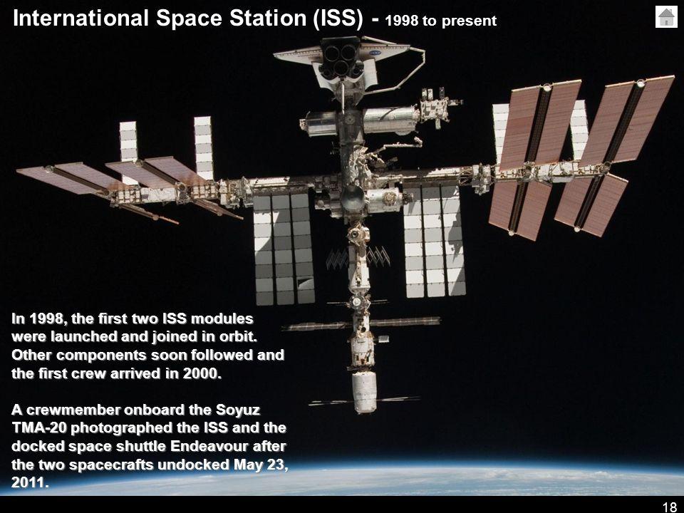 American Human Spaceflight - ppt download