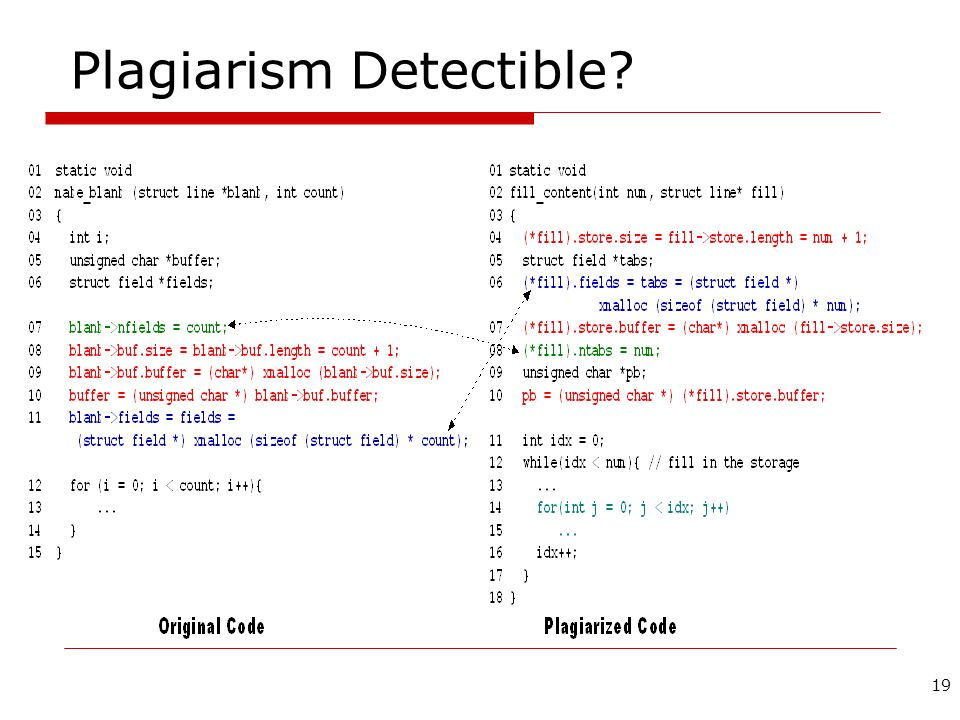 Plagiarism Detectible