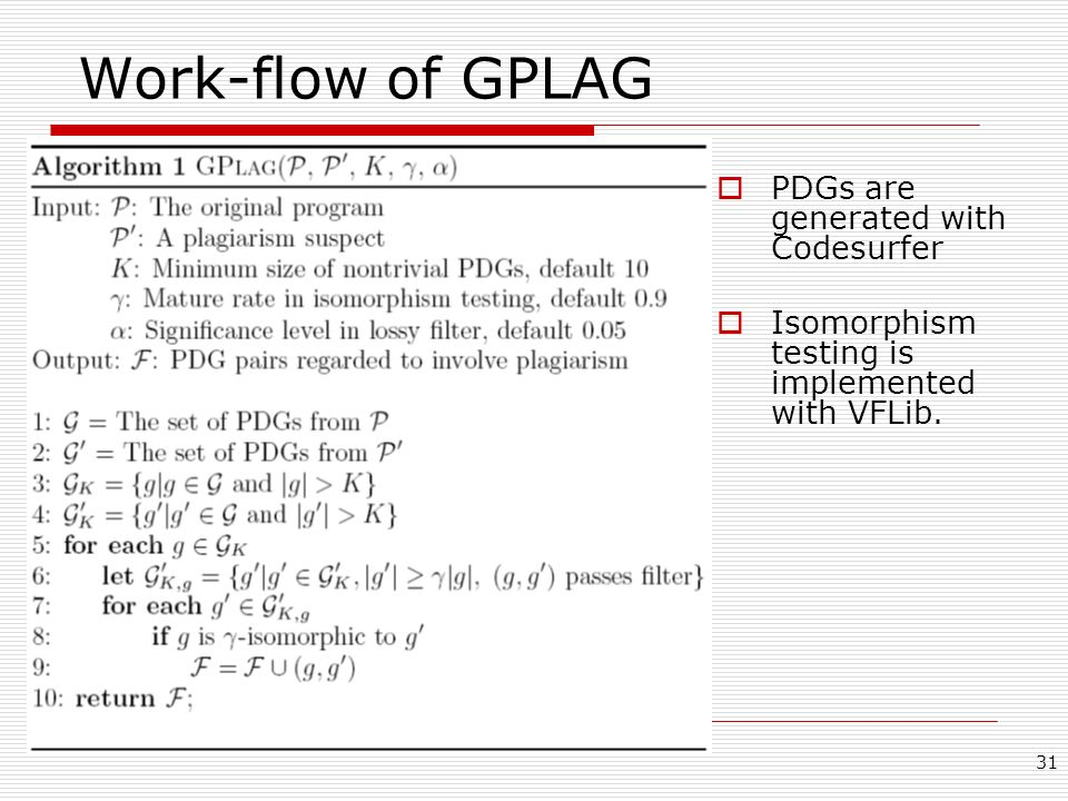Work-flow of GPLAG PDGs are generated with Codesurfer