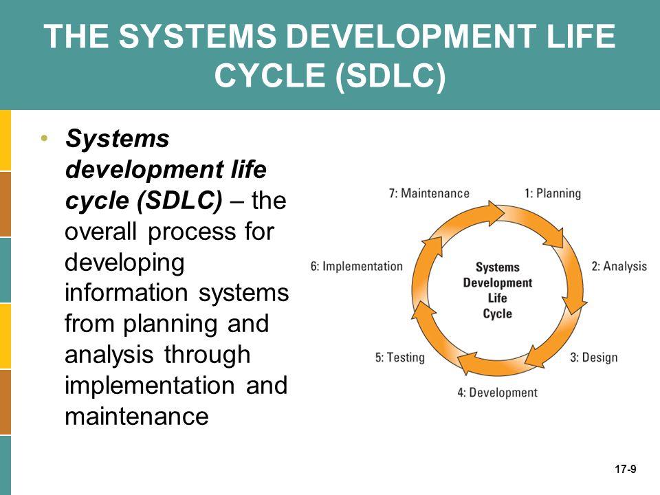 Transforming Organizations Ppt Video Online Download