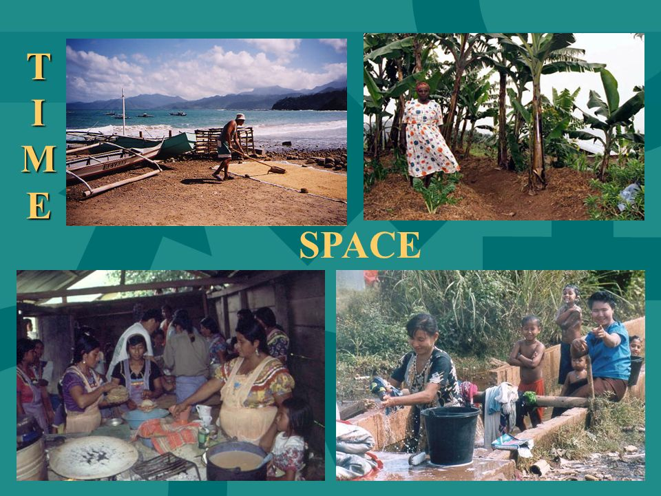 T I M E SPACE What do these pictures suggest about gendered time and space