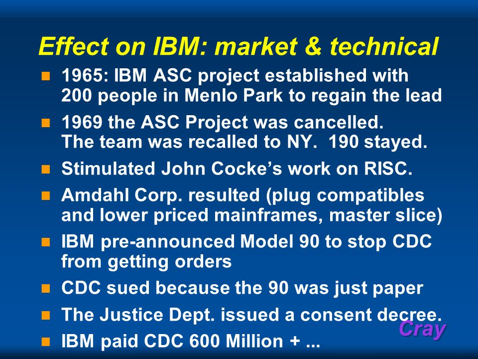 Effect on IBM: market & technical
