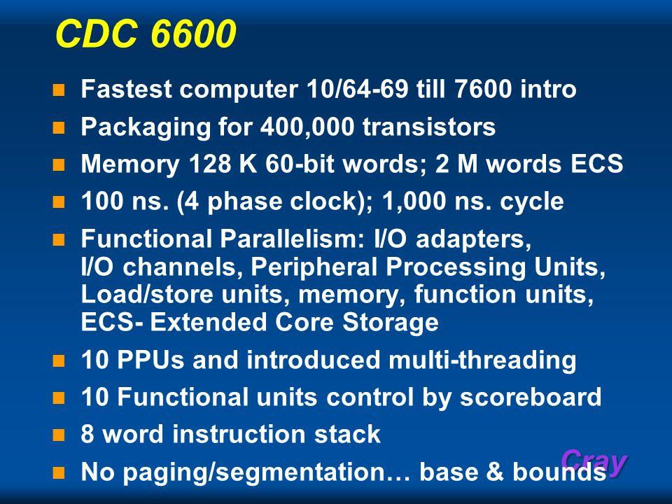 CDC 6600 Fastest computer 10/64-69 till 7600 intro