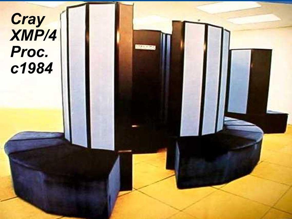 Cray XMP/4 Proc. c1984