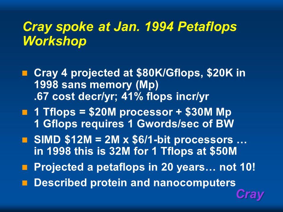 Cray spoke at Jan. 1994 Petaflops Workshop