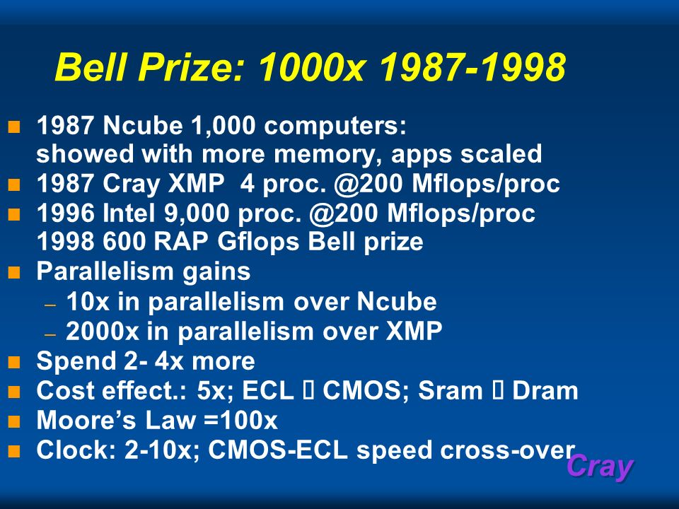Bell Prize: 1000x 1987-1998 1987 Ncube 1,000 computers: showed with more memory, apps scaled. 1987 Cray XMP 4 proc. @200 Mflops/proc.