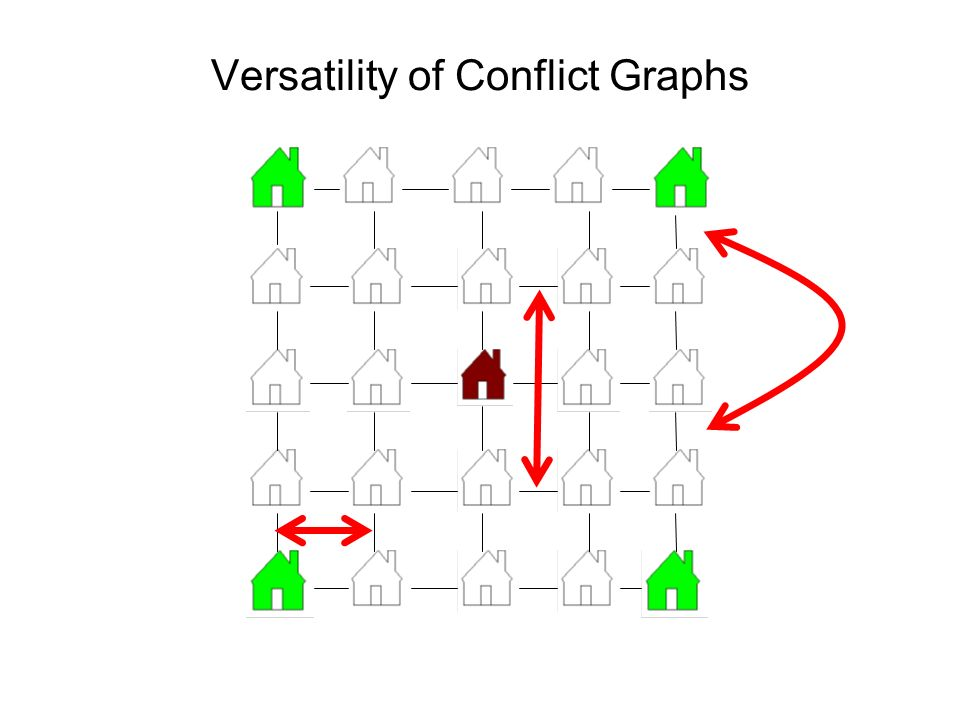 Versatility of Conflict Graphs