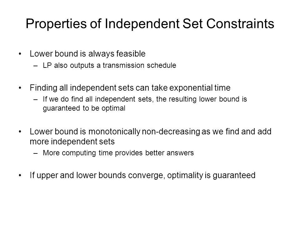 Properties of Independent Set Constraints