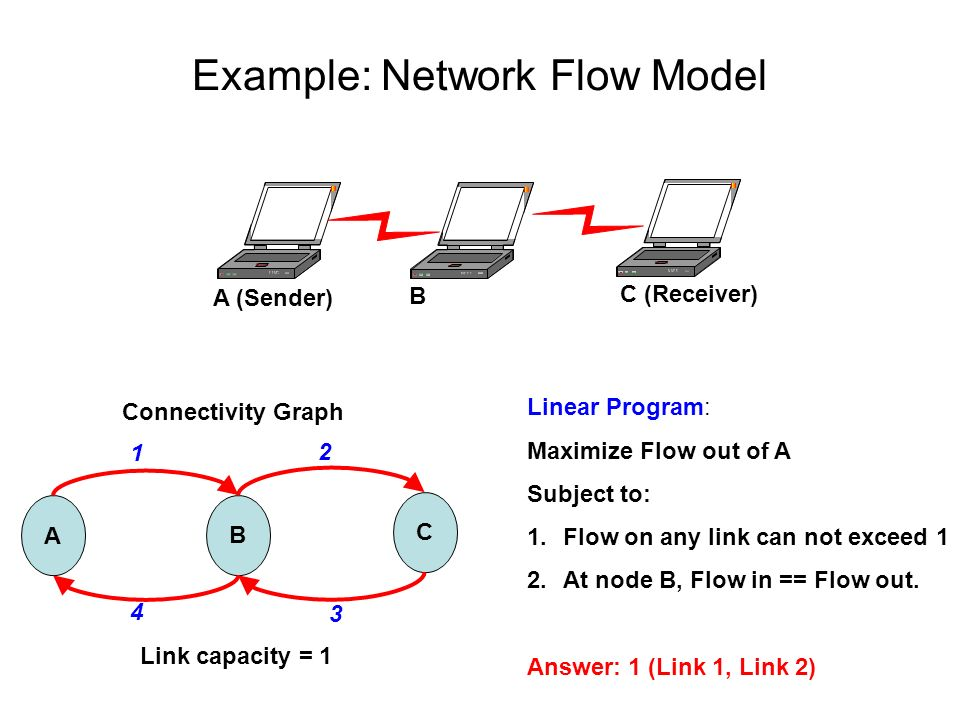 Example: Network Flow Model