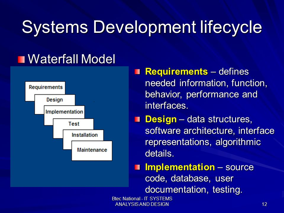 It systems analysis design ppt video online download for Waterfall development design