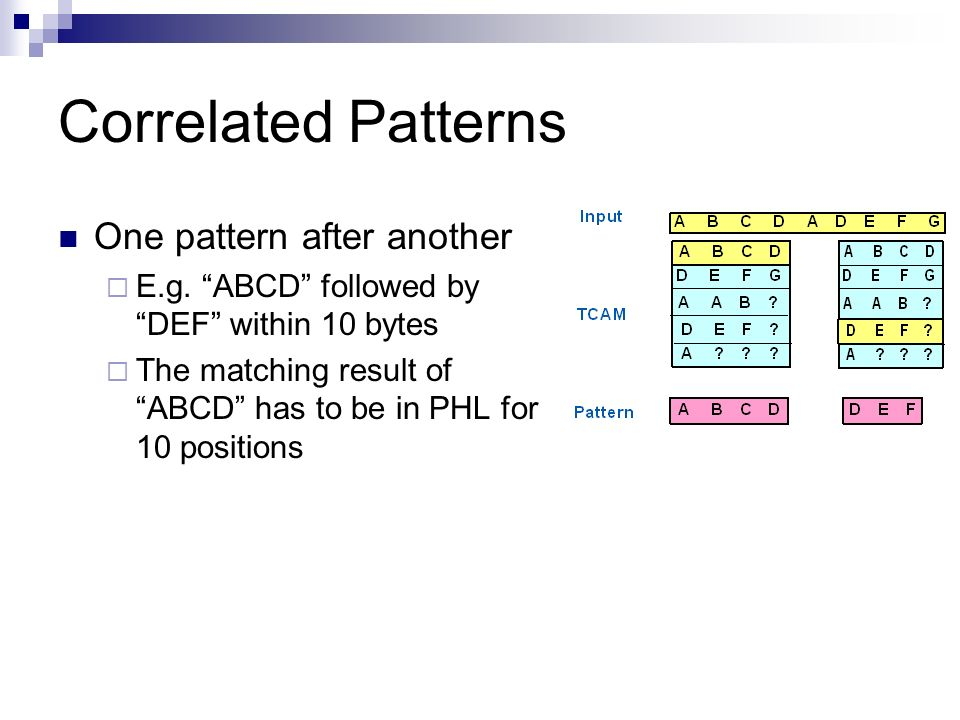 Correlated Patterns One pattern after another