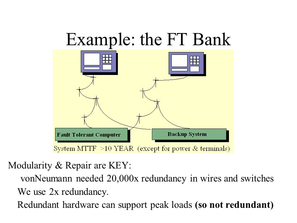 Example: the FT Bank Modularity & Repair are KEY: