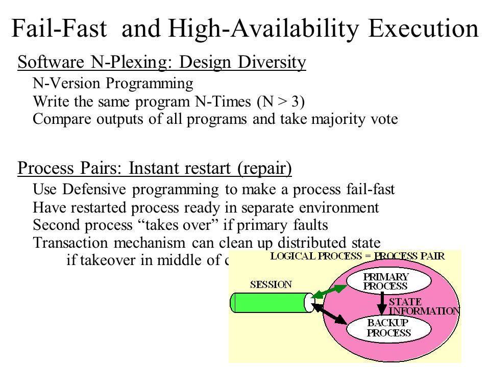 Fail-Fast and High-Availability Execution