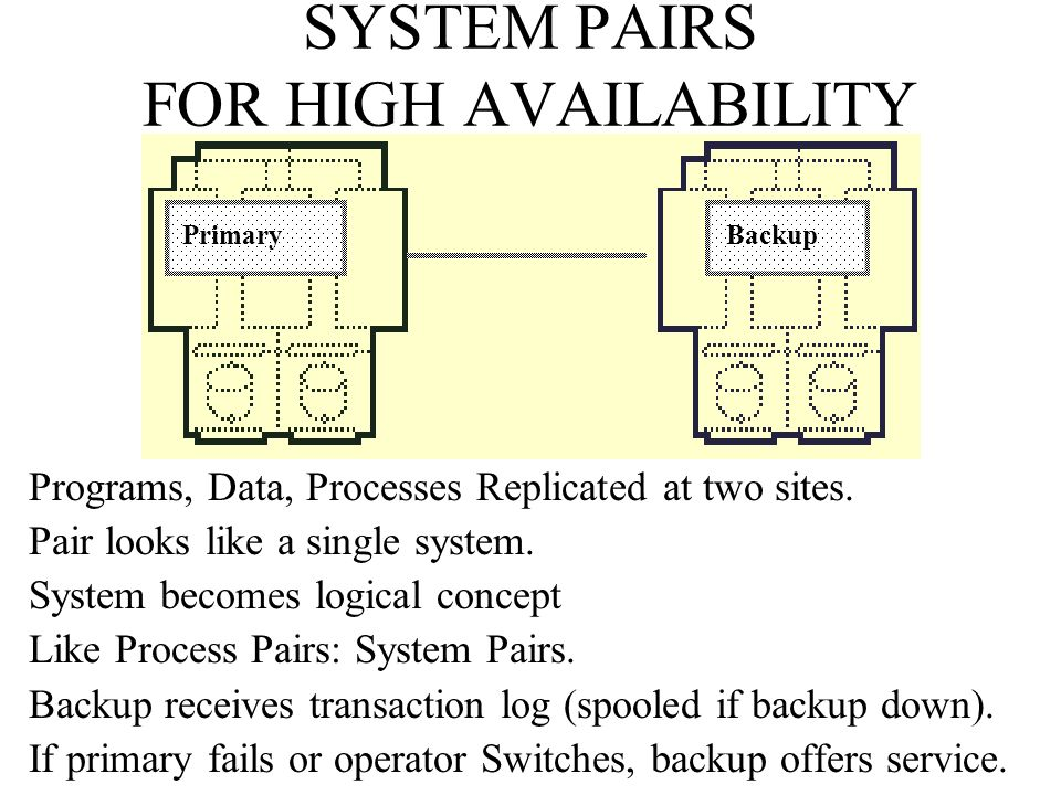 SYSTEM PAIRS FOR HIGH AVAILABILITY