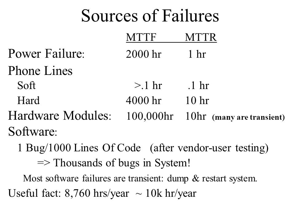 Sources of Failures Power Failure: 2000 hr 1 hr Phone Lines