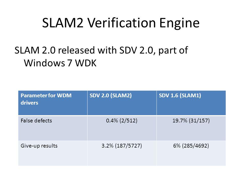 SLAM2 Verification Engine
