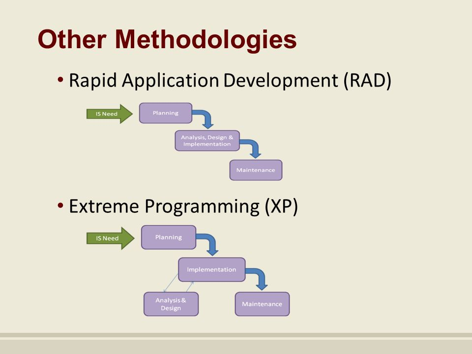 rad rapid application development Star knowledge offers rapid application development (rad)  solution, supported with an array of tools and techniques, to .