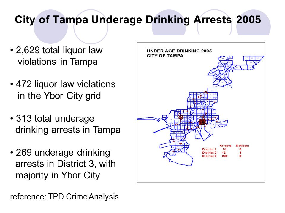 underage drinking diagram