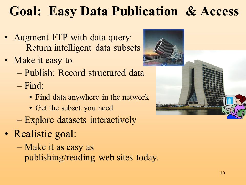 Goal: Easy Data Publication & Access