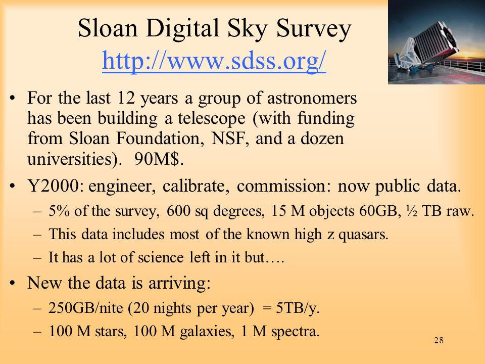 Sloan Digital Sky Survey http://www.sdss.org/