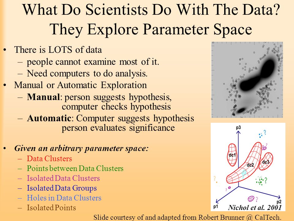 What Do Scientists Do With The Data They Explore Parameter Space