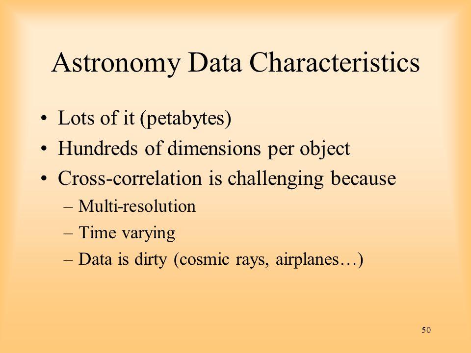 Astronomy Data Characteristics