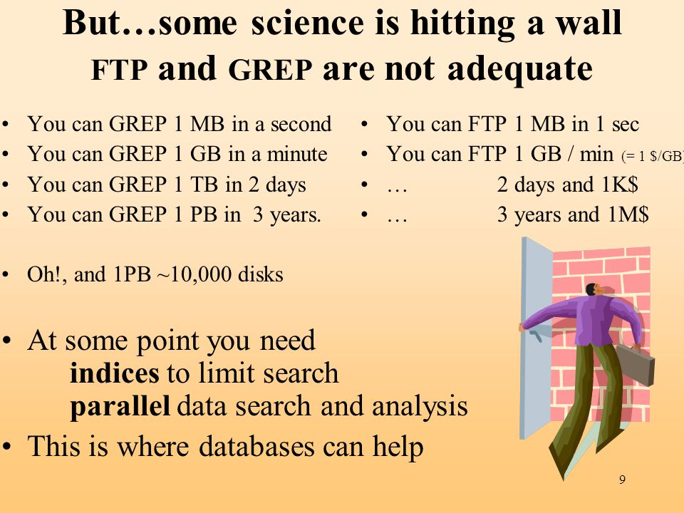 But…some science is hitting a wall FTP and GREP are not adequate