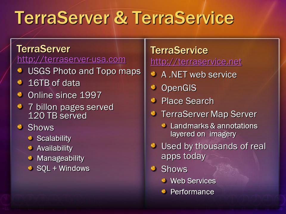 TerraServer & TerraService