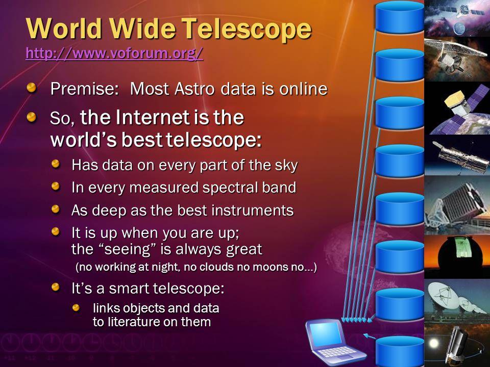 World Wide Telescope http://www.voforum.org/