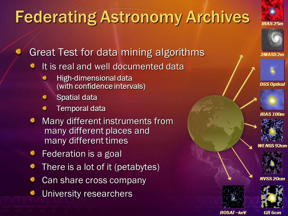 Federating Astronomy Archives