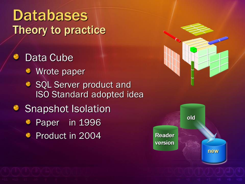 Databases Theory to practice