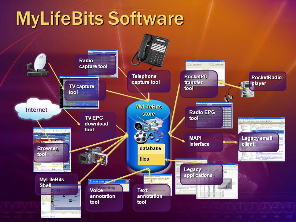 MyLifeBits Software Internet MyLifeBits store Radio capture tool
